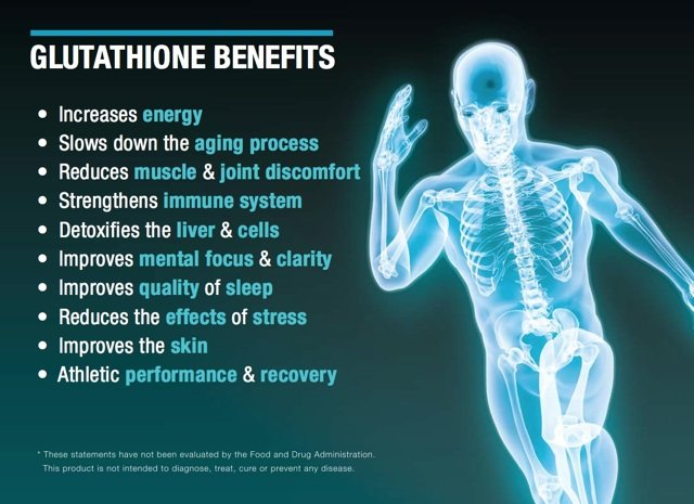 Gluathione: A Super Antioxidant